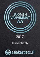 Suomen Vahvimmat -sertifikaatti